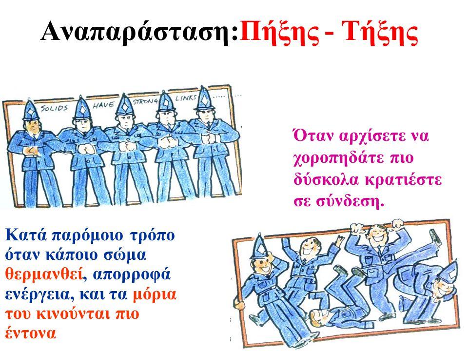 32 Αλλαγές κατάστασης Τήξη είναι η μετατροπή ενός σώματος από την στερεή στην υγρή κατάσταση Πήξη είναι η μετατροπή ενός σώματος από την υγρή στην στε