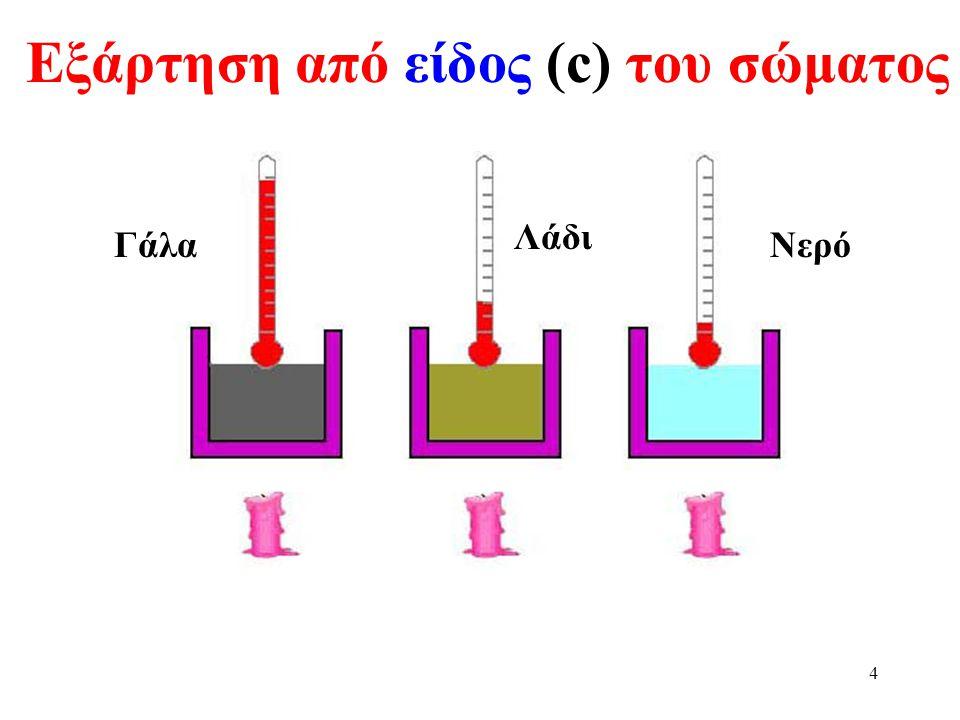 3 Θερμότητα – χρόνος θέρμανσης Αν ένα σώμα θερμαίνεται από μια θερμική πηγή (γκαζάκι, ηλεκτρικό μάτι), τότε η θερμότητα (Q) που απορροφάται από το σώμ