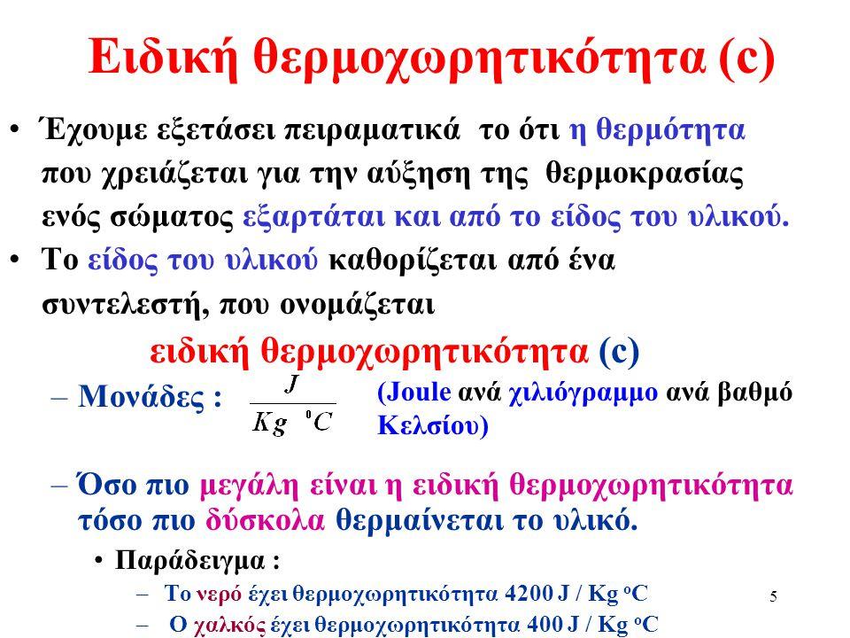 4 Εξάρτηση από είδος (c) του σώματος Νερό Λάδι Γάλα
