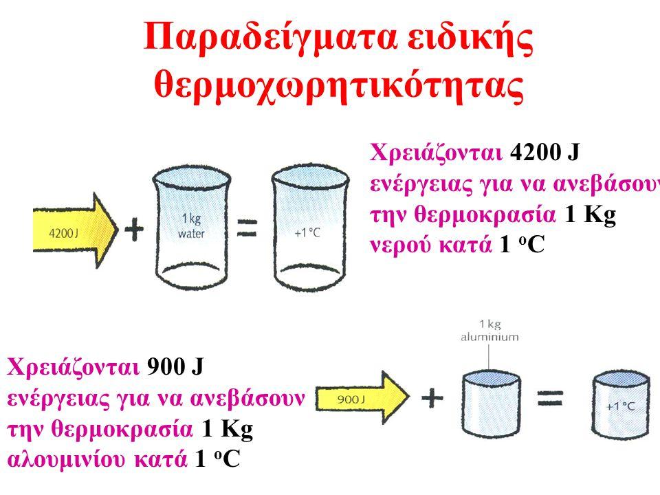 5 Ειδική θερμοχωρητικότητα (c) Έχουμε εξετάσει πειραματικά τo ότι η θερμότητα που χρειάζεται για την αύξηση της θερμοκρασίας ενός σώματος εξαρτάται κα