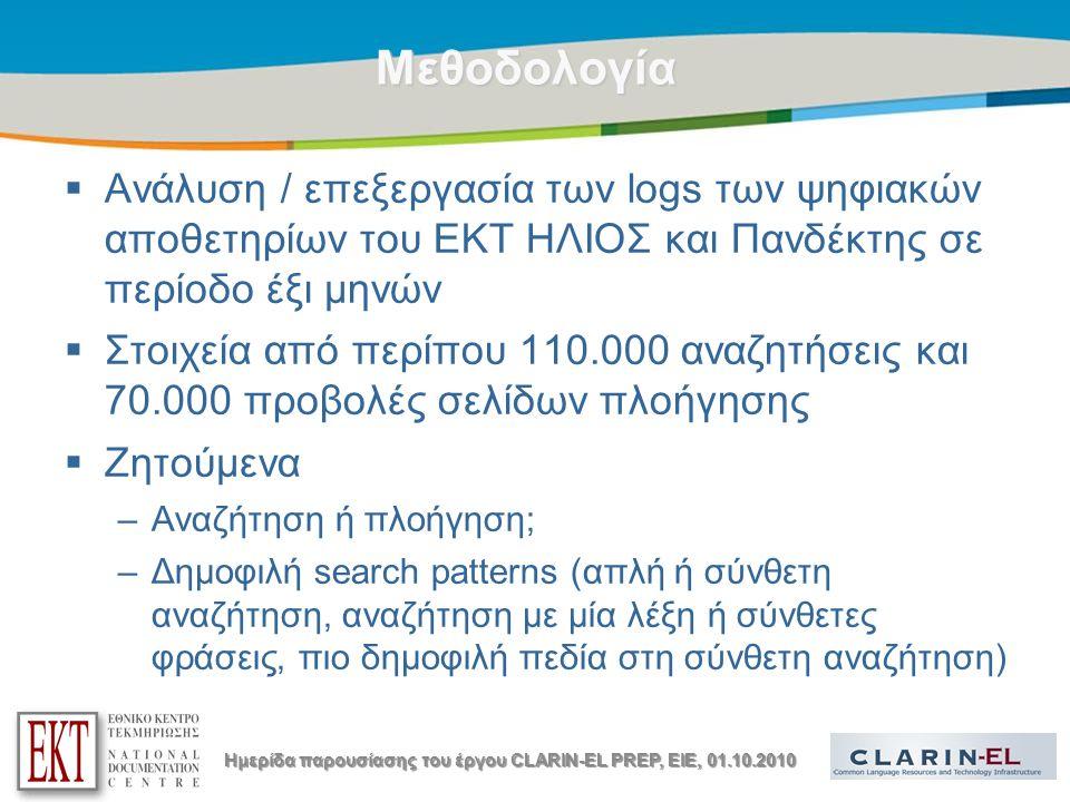 Title of the presentation | Date |15Μεθοδολογία  Ανάλυση / επεξεργασία των logs των ψηφιακών αποθετηρίων του ΕΚΤ ΗΛΙΟΣ και Πανδέκτης σε περίοδο έξι μηνών  Στοιχεία από περίπου 110.000 αναζητήσεις και 70.000 προβολές σελίδων πλοήγησης  Ζητούμενα –Αναζήτηση ή πλοήγηση; –Δημοφιλή search patterns (απλή ή σύνθετη αναζήτηση, αναζήτηση με μία λέξη ή σύνθετες φράσεις, πιο δημοφιλή πεδία στη σύνθετη αναζήτηση) Ημερίδα παρουσίασης του έργου CLARIN-EL PREP, EIE, 01.10.2010