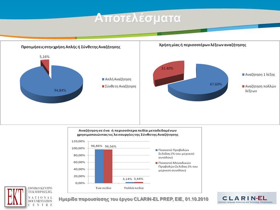 Title of the presentation | Date |16Αποτελέσματα Ημερίδα παρουσίασης του έργου CLARIN-EL PREP, EIE, 01.10.2010