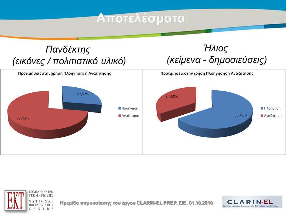 Title of the presentation | Date |18Αποτελέσματα Ημερίδα παρουσίασης του έργου CLARIN-EL PREP, EIE, 01.10.2010 Πανδέκτης (εικόνες / πολιτιστικό υλικό) Ήλιος (κείμενα - δημοσιεύσεις)