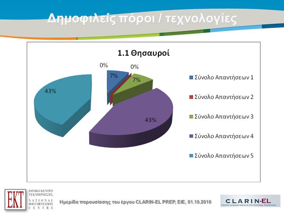 Title of the presentation | Date |17Αποτελέσματα Ημερίδα παρουσίασης του έργου CLARIN-EL PREP, EIE, 01.10.2010 Πανδέκτης (εικόνες / πολιτιστικό υλικό) Ήλιος (κείμενα - δημοσιεύσεις)