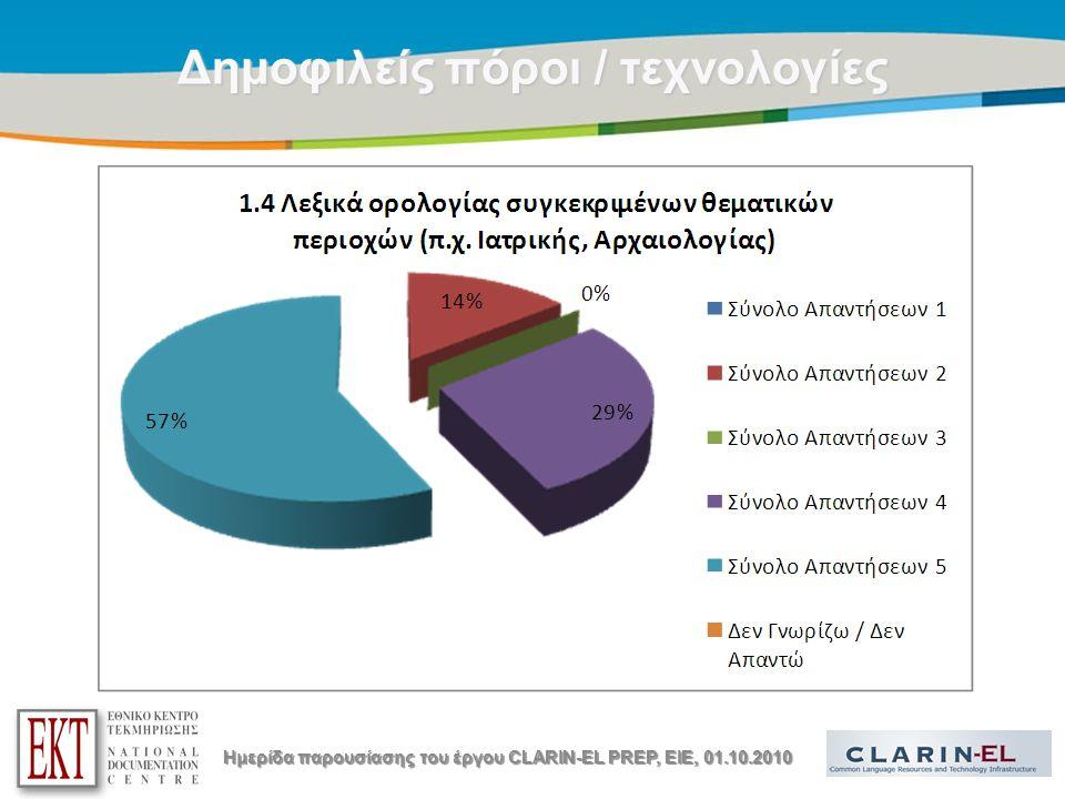 Title of the presentation | Date |7 Δημοφιλείς πόροι / τεχνολογίες Ημερίδα παρουσίασης του έργου CLARIN-EL PREP, EIE, 01.10.2010