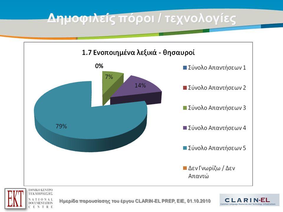 Title of the presentation | Date |19Αποτελέσματα  Η πλοήγηση είναι πιο δημοφιλής στα αποθετήρια κειμένων (επιστημονικών δημοσιεύσεων)  Η αναζήτηση είναι πιο δημοφιλής στα αποθετήρια πολιτιστικού υλικού  Οι χρήστες προτιμούν πολύ απλά patterns αναζήτησης  Λειτουργίες προσανατολισμένης πλοήγησης με βάση χρονολογική περίοδο και γεωγραφική περιοχή είναι σημαντικές για τους χρήστες στα αποθετήρια πολιτιστικού υλικού Ημερίδα παρουσίασης του έργου CLARIN-EL PREP, EIE, 01.10.2010