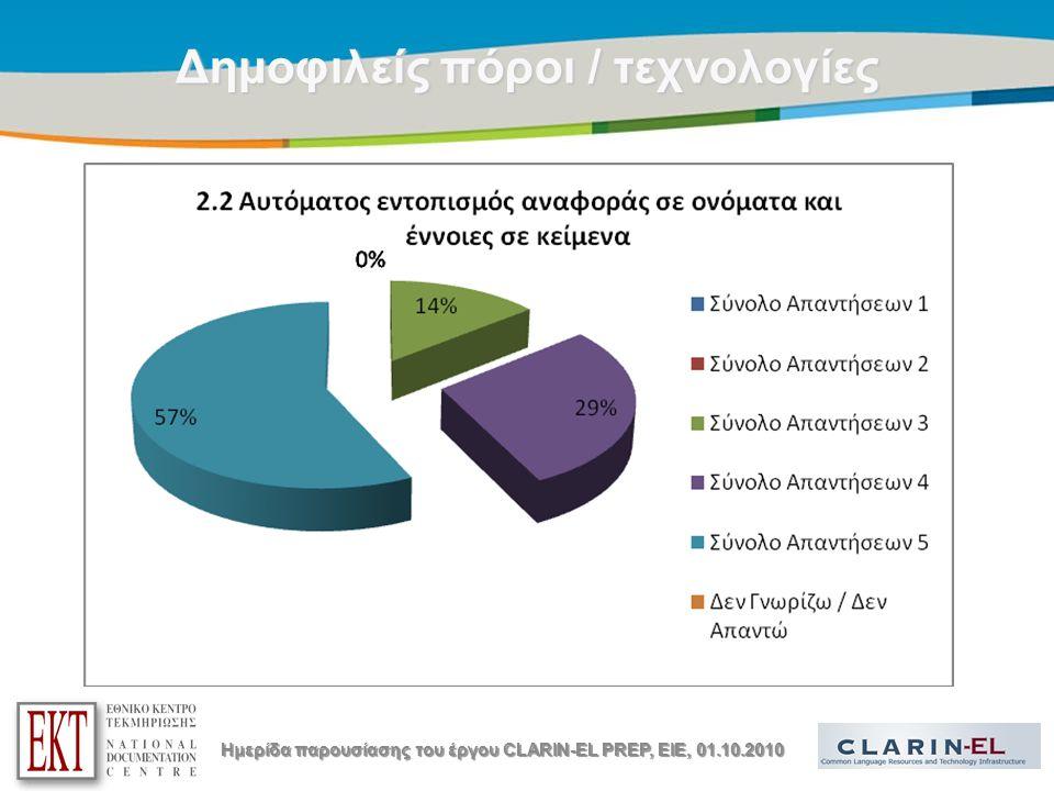 Title of the presentation | Date |10 Δημοφιλείς πόροι / τεχνολογίες Ημερίδα παρουσίασης του έργου CLARIN-EL PREP, EIE, 01.10.2010