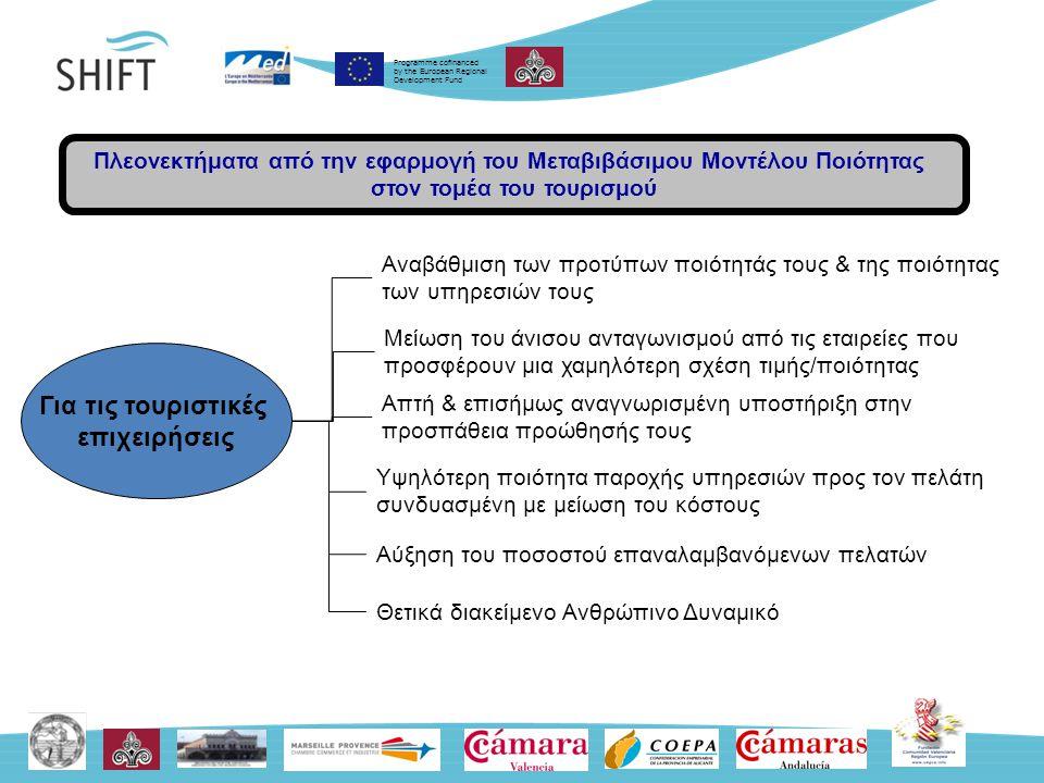 Programme cofinanced by the European Regional Development Fund Πλεονεκτήματα από την εφαρμογή του Μεταβιβάσιμου Μοντέλου Ποιότητας στον τομέα του τουρισμού Για τις τουριστικές επιχειρήσεις Αναβάθμιση των προτύπων ποιότητάς τους & της ποιότητας των υπηρεσιών τους Μείωση του άνισου ανταγωνισμού από τις εταιρείες που προσφέρουν μια χαμηλότερη σχέση τιμής/ποιότητας Απτή & επισήμως αναγνωρισμένη υποστήριξη στην προσπάθεια προώθησής τους Υψηλότερη ποιότητα παροχής υπηρεσιών προς τον πελάτη συνδυασμένη με μείωση του κόστους Θετικά διακείμενο Ανθρώπινο Δυναμικό Αύξηση του ποσοστού επαναλαμβανόμενων πελατών