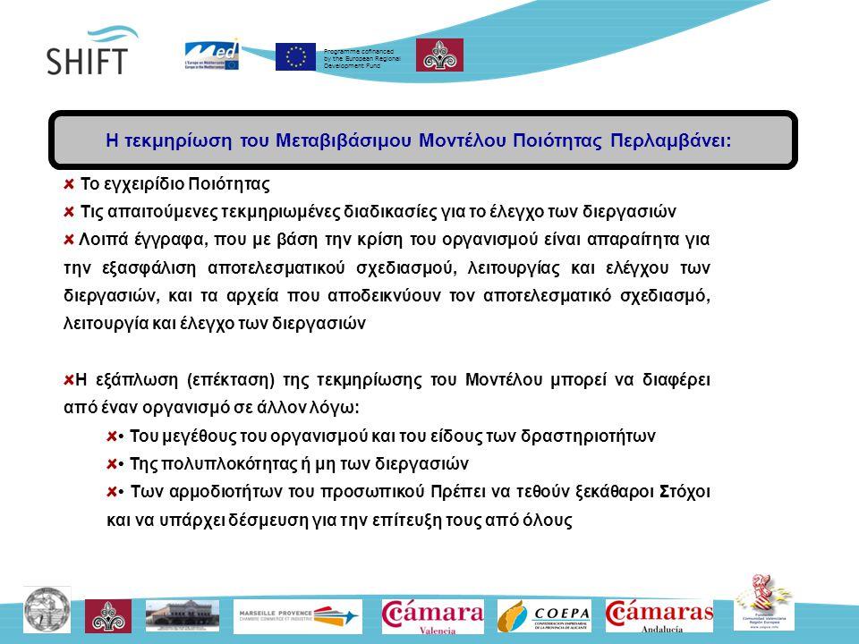 Programme cofinanced by the European Regional Development Fund Η τεκμηρίωση του Μεταβιβάσιμου Μοντέλου Ποιότητας Περλαμβάνει: Το εγχειρίδιο Ποιότητας Τις απαιτούμενες τεκμηριωμένες διαδικασίες για το έλεγχο των διεργασιών Λοιπά έγγραφα, που με βάση την κρίση του οργανισμού είναι απαραίτητα για την εξασφάλιση αποτελεσματικού σχεδιασμού, λειτουργίας και ελέγχου των διεργασιών, και τα αρχεία που αποδεικνύουν τον αποτελεσματικό σχεδιασμό, λειτουργία και έλεγχο των διεργασιών Η εξάπλωση (επέκταση) της τεκμηρίωσης του Μοντέλου μπορεί να διαφέρει από έναν οργανισμό σε άλλον λόγω: Του μεγέθους του οργανισμού και του είδους των δραστηριοτήτων Της πολυπλοκότητας ή μη των διεργασιών Των αρμοδιοτήτων του προσωπικού Πρέπει να τεθούν ξεκάθαροι Στόχοι και να υπάρχει δέσμευση για την επίτευξη τους από όλους