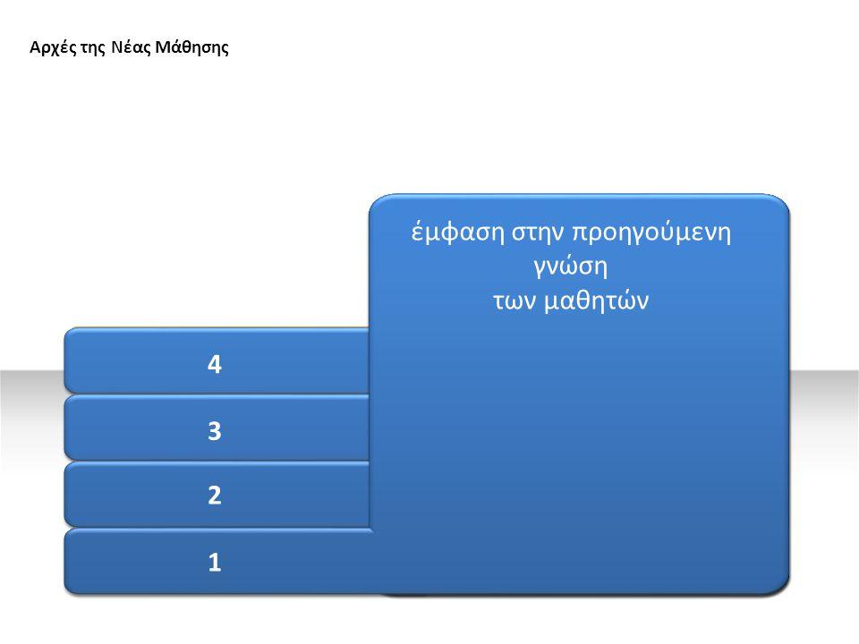 4 Αρχές της Νέας Μάθησης 3 2 1 Οι μαθητές πρέπει να εξοικειωθούν με ποικίλα μέσα επικοινωνίας και πληροφόρησης και με τη χρήση νέων τεχνολογιών και να