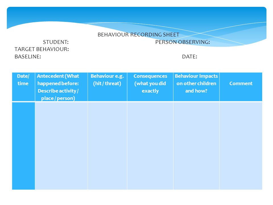 BEHAVIOUR RECORDING SHEET STUDENT: PERSON OBSERVING: TARGET BEHAVIOUR: BASELINE: DATE: Date/ time Antecedent (What happened before: Describe activity