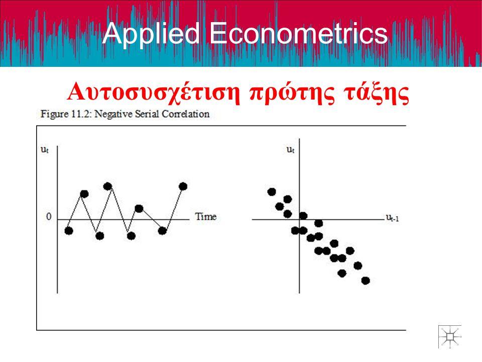Applied Econometrics Αυτοσυσχέτιση πρώτης τάξης