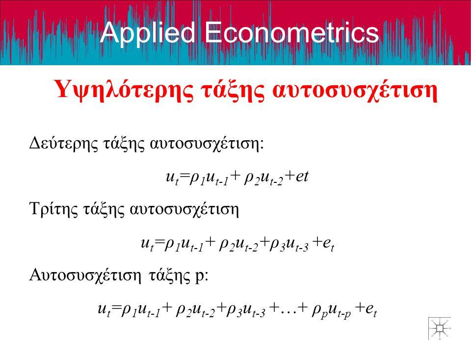 Applied Econometrics Υψηλότερης τάξης αυτοσυσχέτιση Δεύτερης τάξης αυτοσυσχέτιση: u t =ρ 1 u t-1 + ρ 2 u t-2 +et Τρίτης τάξης αυτοσυσχέτιση u t =ρ 1 u