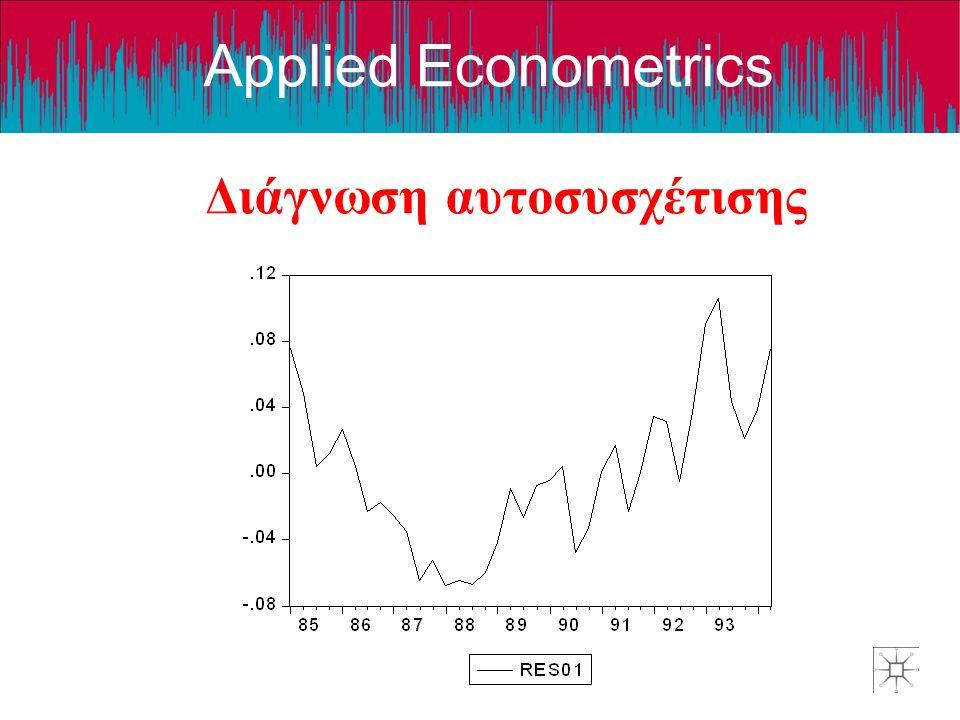 Applied Econometrics Διάγνωση αυτοσυσχέτισης