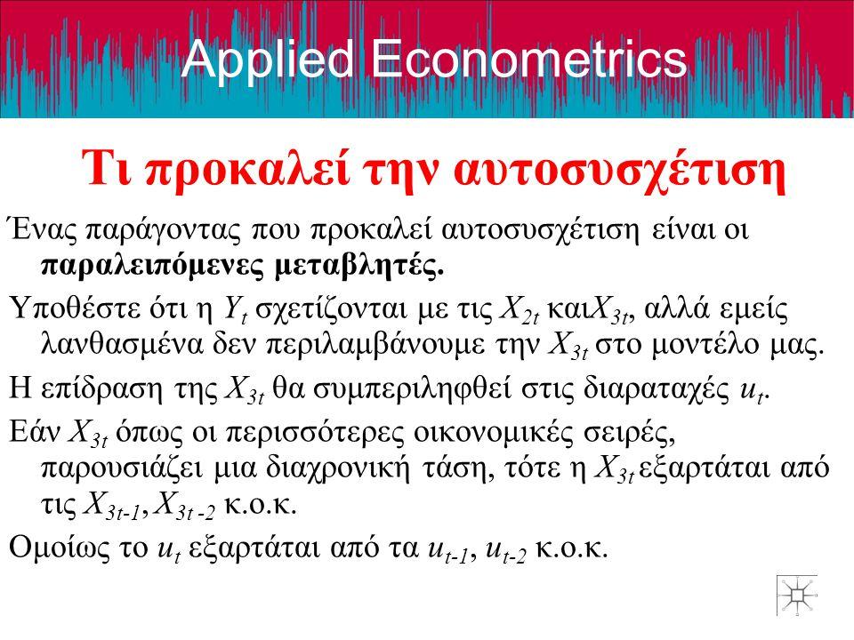 Applied Econometrics Ένας παράγοντας που προκαλεί αυτοσυσχέτιση είναι οι παραλειπόμενες μεταβλητές. Υποθέστε ότι η Y t σχετίζονται με τις X 2t καιX 3t