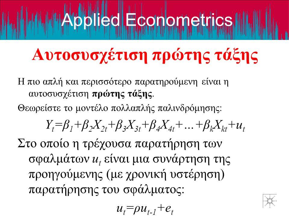 Applied Econometrics Αυτοσυσχέτιση πρώτης τάξης Η πιο απλή και περισσότερο παρατηρούμενη είναι η αυτοσυσχέτιση πρώτης τάξης. Θεωρείστε το μοντέλο πολλ