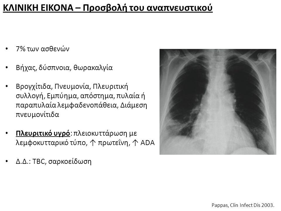 ΚΛΙΝΙΚΗ ΕΙΚΟΝΑ – Προσβολή του αναπνευστικού Pappas, Clin Infect Dis 2003. 7% των ασθενών Βήχας, δύσπνοια, θωρακαλγία Βρογχίτιδα, Πνευμονία, Πλευριτική
