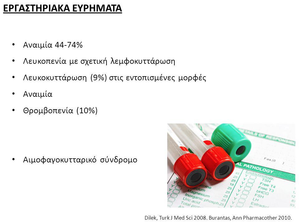 ΕΡΓΑΣΤΗΡΙΑΚΑ ΕΥΡΗΜΑΤΑ Dilek, Turk J Med Sci 2008. Burantas, Ann Pharmacother 2010. Αναιμία 44-74% Λευκοπενία με σχετική λεμφοκυττάρωση Λευκοκυττάρωση