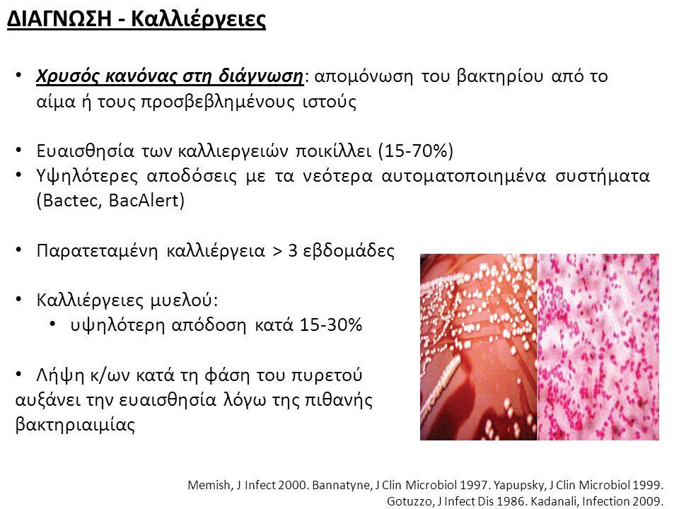 ΔΙΑΓΝΩΣΗ - Καλλιέργειες Memish, J Infect 2000. Bannatyne, J Clin Microbiol 1997. Yapupsky, J Clin Microbiol 1999. Gotuzzo, J Infect Dis 1986. Kadanali