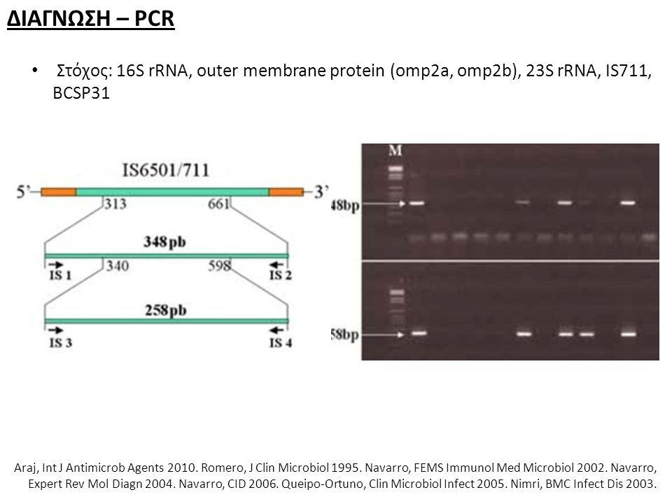 ΔΙΑΓΝΩΣΗ – PCR Araj, Int J Antimicrob Agents 2010. Romero, J Clin Microbiol 1995. Navarro, FEMS Immunol Med Microbiol 2002. Navarro, Expert Rev Mol Di