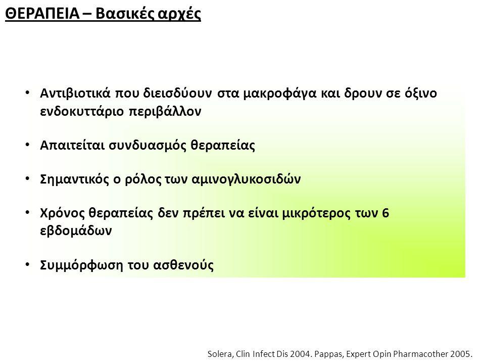 ΘΕΡΑΠΕΙΑ – Βασικές αρχές Solera, Clin Infect Dis 2004. Pappas, Expert Opin Pharmacother 2005. Αντιβιοτικά που διεισδύουν στα μακροφάγα και δρουν σε όξ