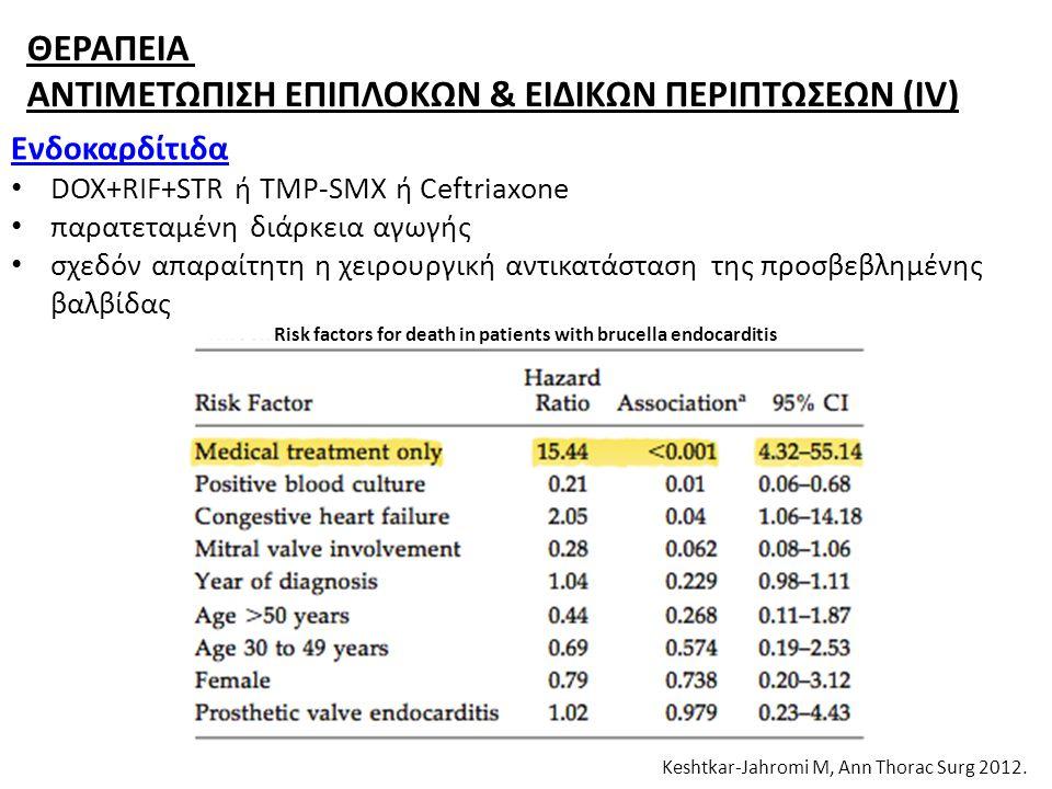 ΘΕΡΑΠΕΙΑ ΑΝΤΙΜΕΤΩΠΙΣΗ ΕΠΙΠΛΟΚΩΝ & ΕΙΔΙΚΩΝ ΠΕΡΙΠΤΩΣΕΩΝ (IV) Keshtkar-Jahromi M, Ann Thorac Surg 2012. Ενδοκαρδίτιδα DOX+RIF+STR ή TMP-SMX ή Ceftriaxone