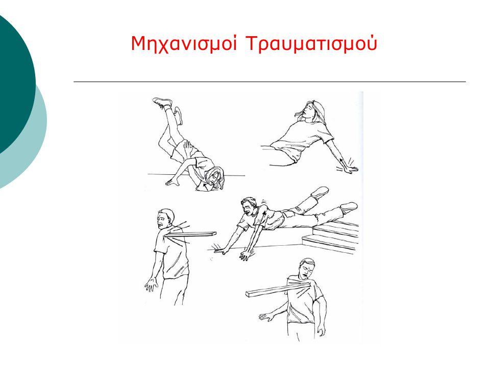 Μηχανισμοί Τραυματισμού