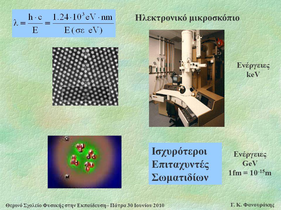 Θερινό Σχολείο Φυσικής στην Εκπαίδευση– Πάτρα 30 Ιουνίου 2010 Γ. Κ. Φανουράκης Ηλεκτρονικό μικροσκόπιο ; Ενέργειες keV Ενέργειες GeV 1fm = 10 -15 m Ισ