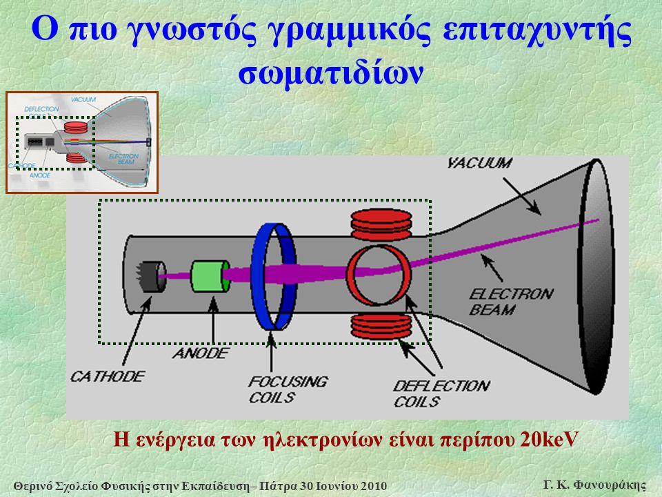 Θερινό Σχολείο Φυσικής στην Εκπαίδευση– Πάτρα 30 Ιουνίου 2010 Γ. Κ. Φανουράκης Ο πιο γνωστός γραμμικός επιταχυντής σωματιδίων Η ενέργεια των ηλεκτρονί