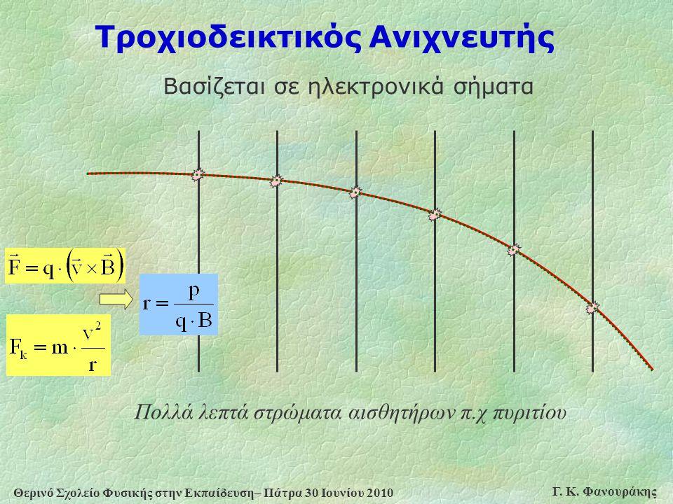 Θερινό Σχολείο Φυσικής στην Εκπαίδευση– Πάτρα 30 Ιουνίου 2010 Γ. Κ. Φανουράκης Τροχιοδεικτικός Ανιχνευτής Πολλά λεπτά στρώματα αισθητήρων π.χ πυριτίου