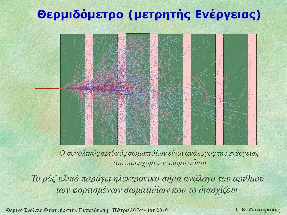 Θερινό Σχολείο Φυσικής στην Εκπαίδευση– Πάτρα 30 Ιουνίου 2010 Γ. Κ. Φανουράκης Θερμιδόμετρο (μετρητής Ενέργειας) Ο συνολικός αριθμός σωματιδίων είναι