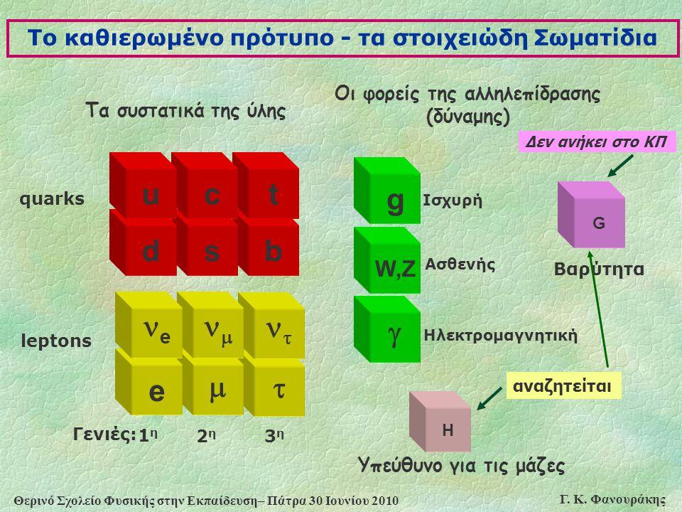 Θερινό Σχολείο Φυσικής στην Εκπαίδευση– Πάτρα 30 Ιουνίου 2010 Γ. Κ. Φανουράκης Το καθιερωμένο πρότυπο - τα στοιχειώδη Σωματίδια Τα συστατικά της ύλης