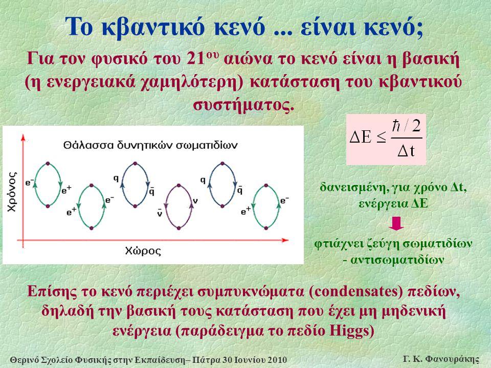 Θερινό Σχολείο Φυσικής στην Εκπαίδευση– Πάτρα 30 Ιουνίου 2010 Γ. Κ. Φανουράκης Το κβαντικό κενό... είναι κενό; δανεισμένη, για χρόνο Δt, ενέργεια ΔΕ Γ