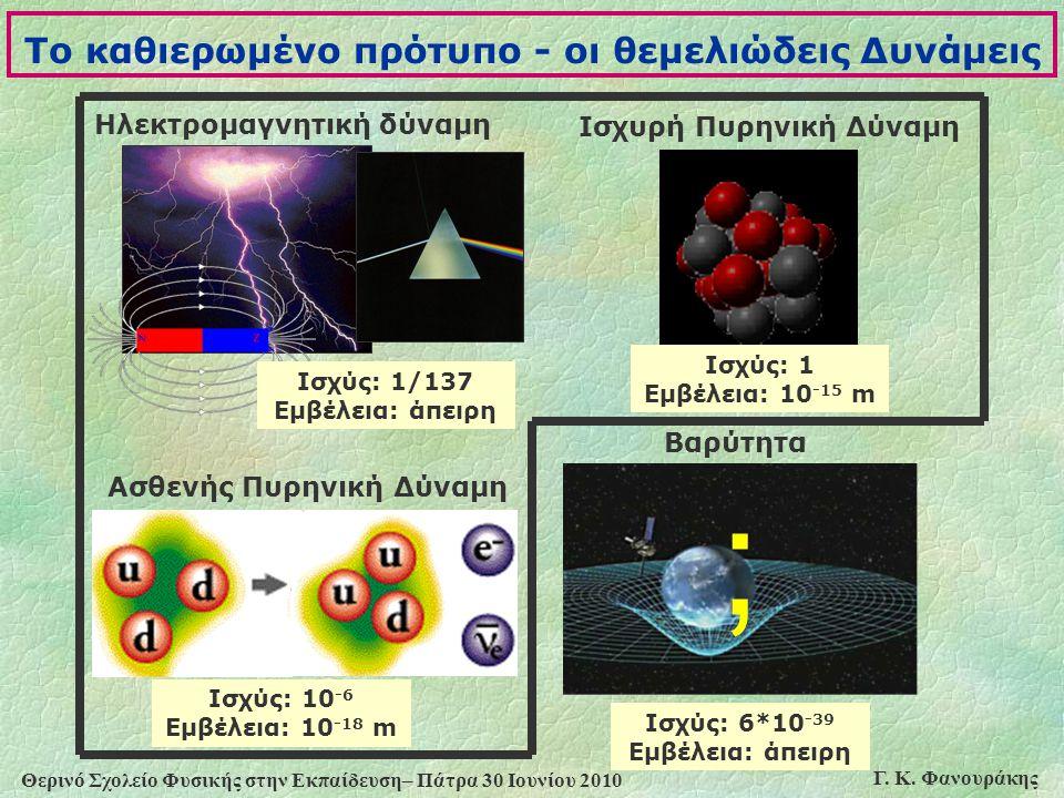 Θερινό Σχολείο Φυσικής στην Εκπαίδευση– Πάτρα 30 Ιουνίου 2010 Γ. Κ. Φανουράκης Ισχυρή Πυρηνική Δύναμη Ηλεκτρομαγνητική δύναμη Ασθενής Πυρηνική Δύναμη