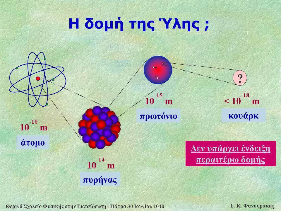 Θερινό Σχολείο Φυσικής στην Εκπαίδευση– Πάτρα 30 Ιουνίου 2010 Γ. Κ. Φανουράκης < 10 -18 m Δεν υπάρχει ένδειξη περαιτέρω δομής ? 10 -15 m 10 -14 m 10 -
