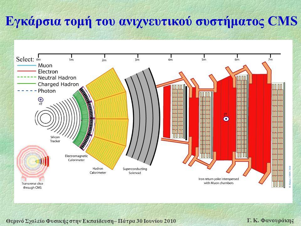 Θερινό Σχολείο Φυσικής στην Εκπαίδευση– Πάτρα 30 Ιουνίου 2010 Γ. Κ. Φανουράκης Εγκάρσια τομή του ανιχνευτικού συστήματος CMS