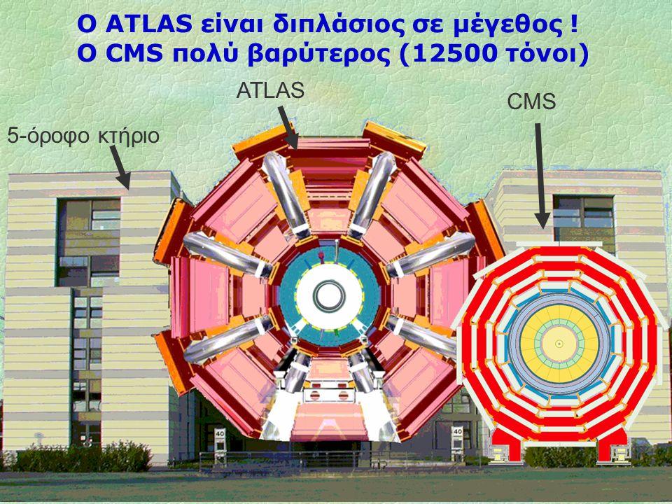 Θερινό Σχολείο Φυσικής στην Εκπαίδευση– Πάτρα 30 Ιουνίου 2010 Γ. Κ. Φανουράκης Ο ATLAS είναι διπλάσιος σε μέγεθος ! Ο CMS πολύ βαρύτερος (12500 τόνοι)