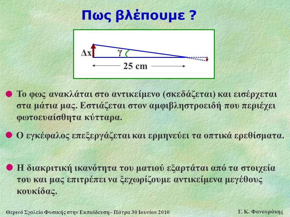 Θερινό Σχολείο Φυσικής στην Εκπαίδευση– Πάτρα 30 Ιουνίου 2010 Γ. Κ. Φανουράκης Πως βλέπουμε ? γ 25 cm ΔxΔx Ο εγκέφαλος επεξεργάζεται και ερμηνεύει τα