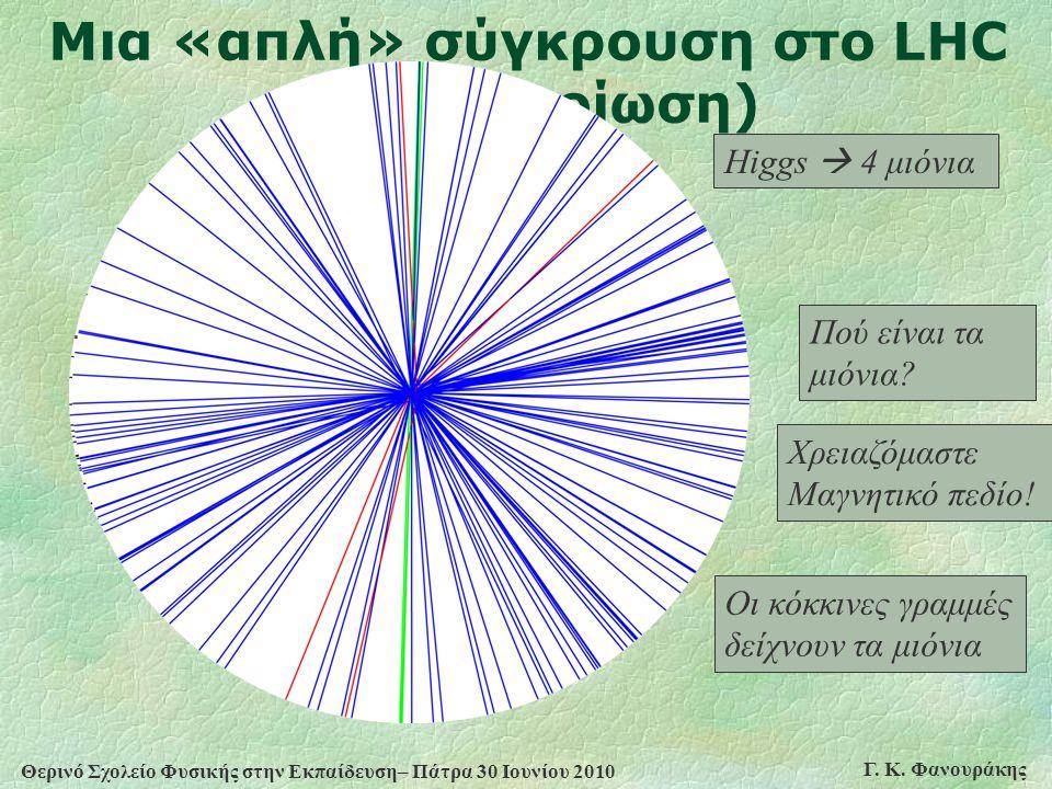 Θερινό Σχολείο Φυσικής στην Εκπαίδευση– Πάτρα 30 Ιουνίου 2010 Γ. Κ. Φανουράκης Μια «απλή» σύγκρουση στο LHC (Προσομοίωση) Higgs  4 μιόνια Πού είναι τ