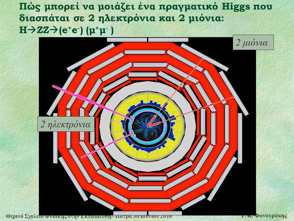 Θερινό Σχολείο Φυσικής στην Εκπαίδευση– Πάτρα 30 Ιουνίου 2010 Γ. Κ. Φανουράκης Πώς μπορεί να μοιάζει ένα πραγματικό Higgs που διασπάται σε 2 ηλεκτρόνι