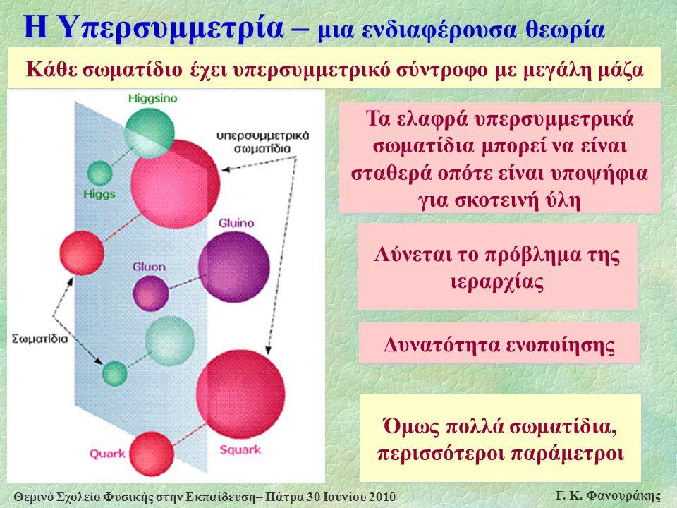 Θερινό Σχολείο Φυσικής στην Εκπαίδευση– Πάτρα 30 Ιουνίου 2010 Γ. Κ. Φανουράκης Η Υπερσυμμετρία – μια ενδιαφέρουσα θεωρία Κάθε σωματίδιο έχει υπερσυμμε