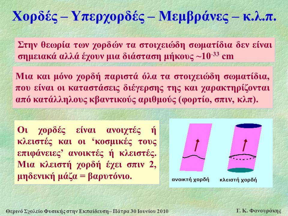 Θερινό Σχολείο Φυσικής στην Εκπαίδευση– Πάτρα 30 Ιουνίου 2010 Γ. Κ. Φανουράκης Χορδές – Υπερχορδές – Μεμβράνες – κ.λ.π. Στην θεωρία των χορδών τα στοι