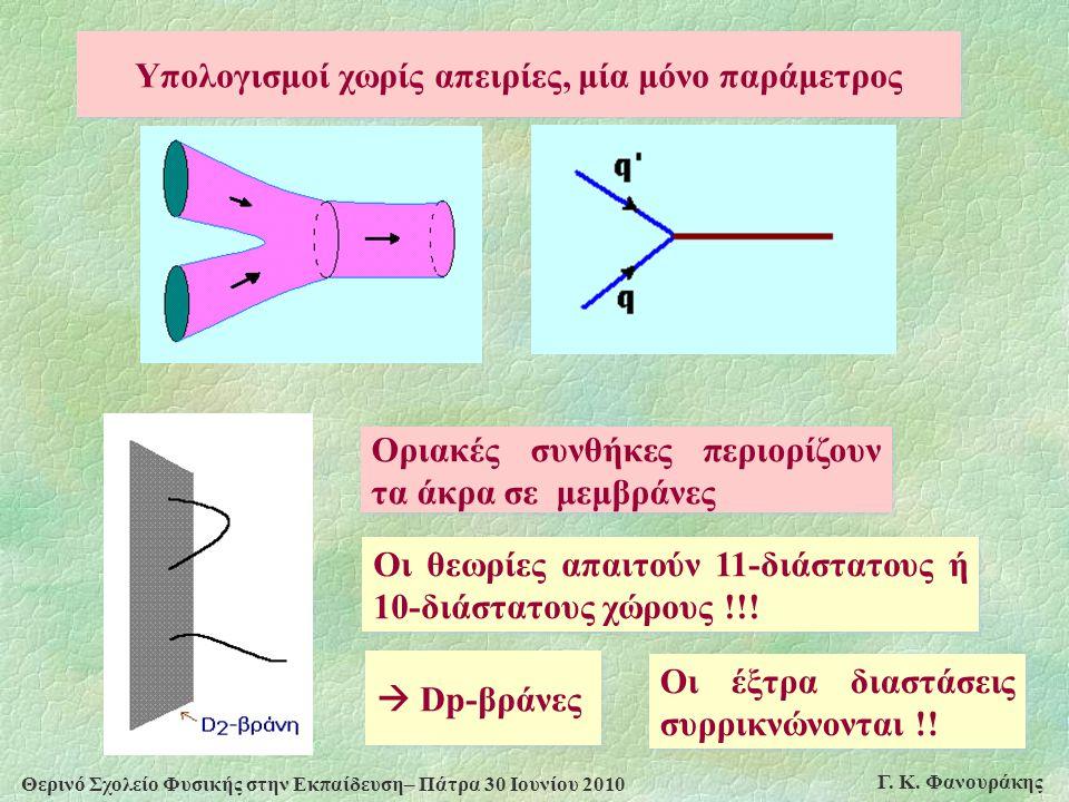 Θερινό Σχολείο Φυσικής στην Εκπαίδευση– Πάτρα 30 Ιουνίου 2010 Γ. Κ. Φανουράκης Υπολογισμοί χωρίς απειρίες, μία μόνο παράμετρος Οριακές συνθήκες περιορ