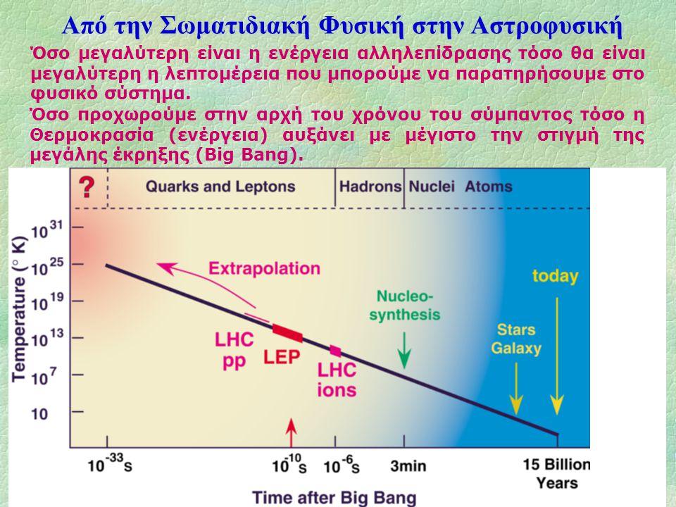 Θερινό Σχολείο Φυσικής στην Εκπαίδευση– Πάτρα 30 Ιουνίου 2010 Γ. Κ. Φανουράκης Από την Σωματιδιακή Φυσική στην Αστροφυσική Όσο μεγαλύτερη είναι η ενέρ