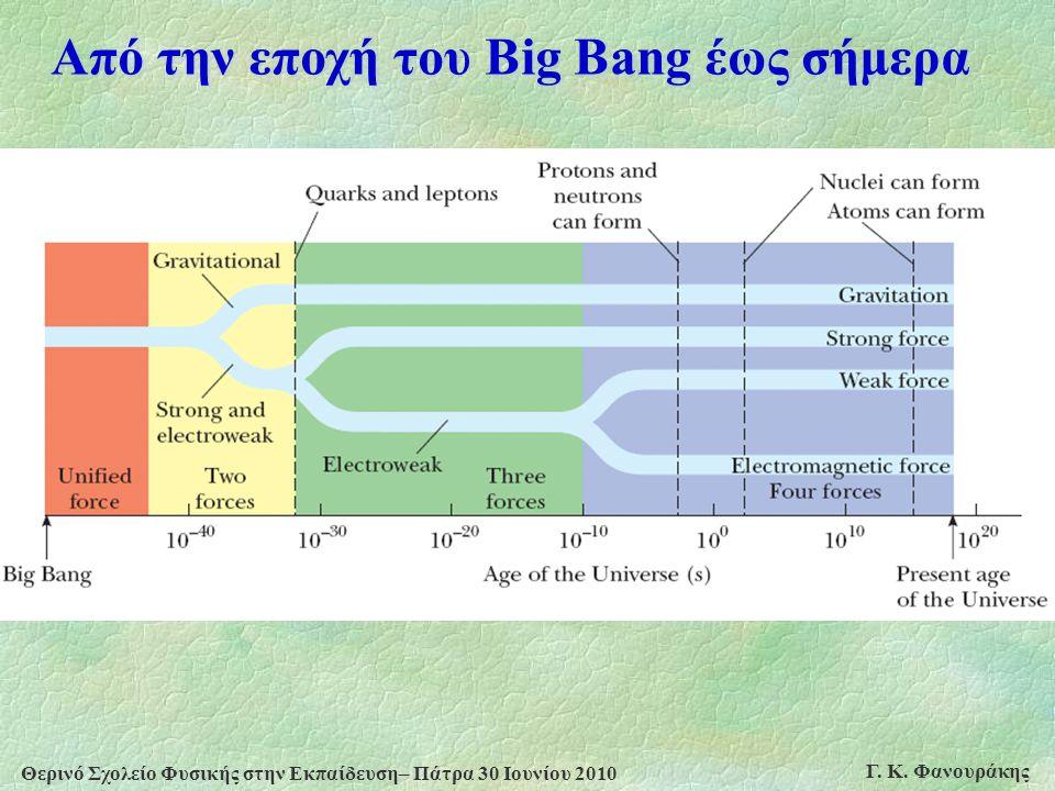 Θερινό Σχολείο Φυσικής στην Εκπαίδευση– Πάτρα 30 Ιουνίου 2010 Γ. Κ. Φανουράκης Από την εποχή του Big Bang έως σήμερα