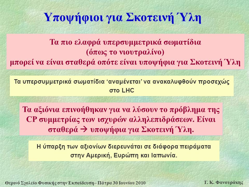 Θερινό Σχολείο Φυσικής στην Εκπαίδευση– Πάτρα 30 Ιουνίου 2010 Γ. Κ. Φανουράκης Τα πιο ελαφρά υπερσυμμετρικά σωματίδια (όπως το νιουτραλίνο) μπορεί να