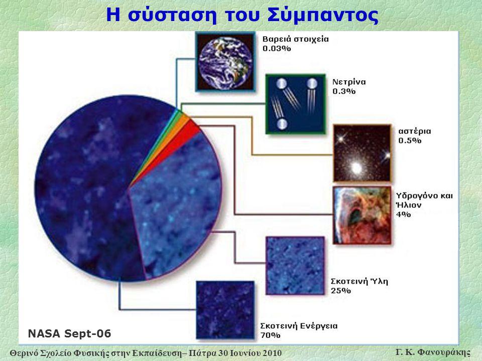 Θερινό Σχολείο Φυσικής στην Εκπαίδευση– Πάτρα 30 Ιουνίου 2010 Γ. Κ. Φανουράκης Η σύσταση του Σύμπαντος NASA Sept-06