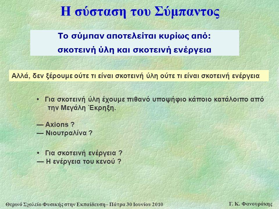 Θερινό Σχολείο Φυσικής στην Εκπαίδευση– Πάτρα 30 Ιουνίου 2010 Γ. Κ. Φανουράκης Το σύμπαν αποτελείται κυρίως από: σκοτεινή ύλη και σκοτεινή ενέργεια Αλ