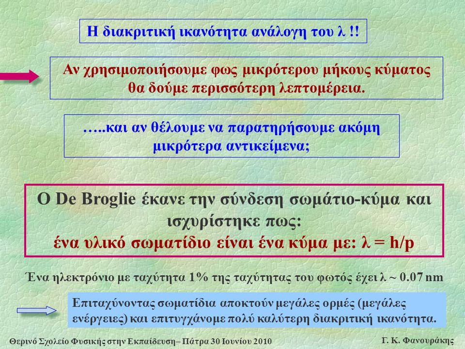 Θερινό Σχολείο Φυσικής στην Εκπαίδευση– Πάτρα 30 Ιουνίου 2010 Γ. Κ. Φανουράκης Αν χρησιμοποιήσουμε φως μικρότερου μήκους κύματος θα δούμε περισσότερη