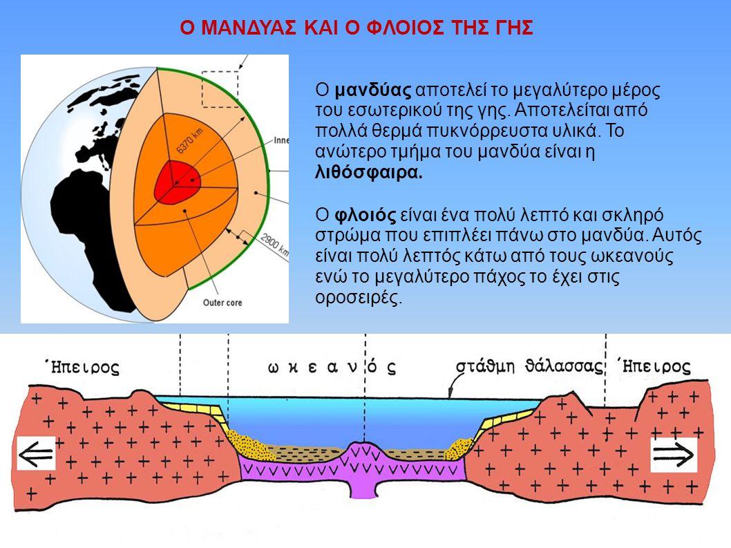 Η λιθόσφαιρα αποτελείται από δύσκαμπτα κομμάτια τις λιθοσφαιρικές πλάκες που κινούνται πάνω στο τηγμένο τμήμα του μανδύα την ασθενόσφαιρα, 1 έως 2 εκ.